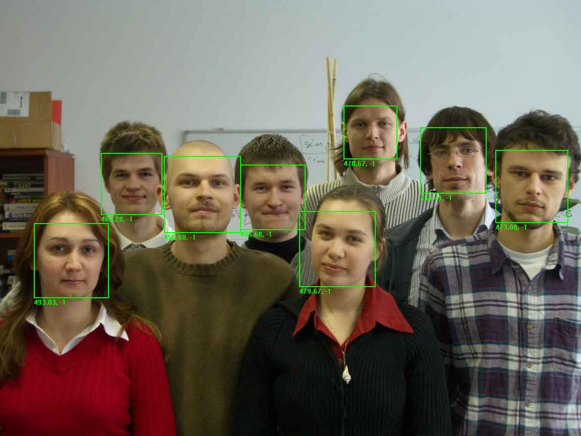 VeriLook face identification technology, algorithm and SDK for PC
