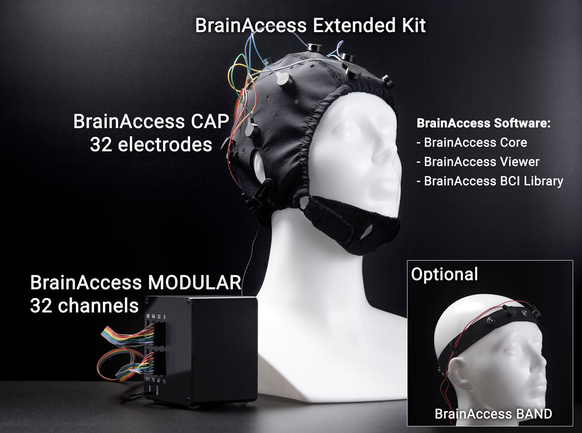 BrainAccess Extended Kit product chart