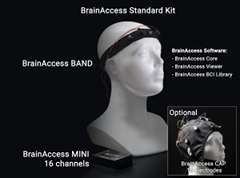 BrainAccess Standard Kit product chart